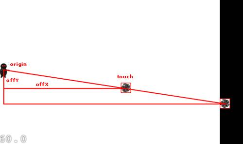 Projectile Triangle