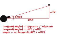 Shooting Angle Math
