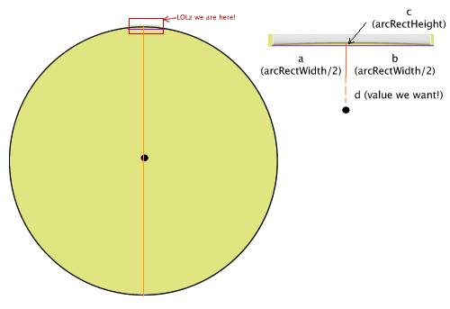 Diagram of the lines we'll draw to figure out the radius...
