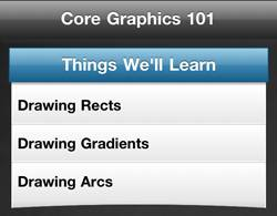 Welcome to Core Graphics 101!