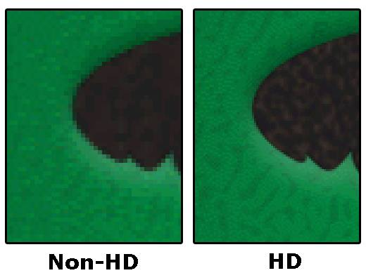 HD vs Normal Images in Cocos2D