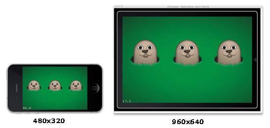 iPhone vs Retina Display