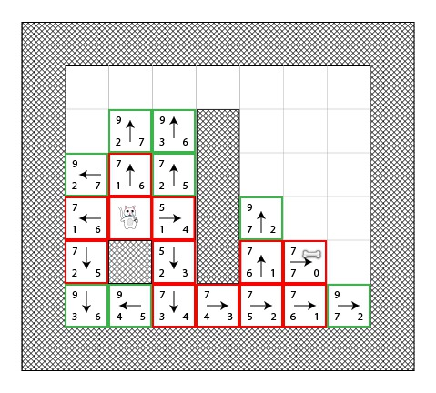 Introduction to A* Pathfinding | raywenderlich com