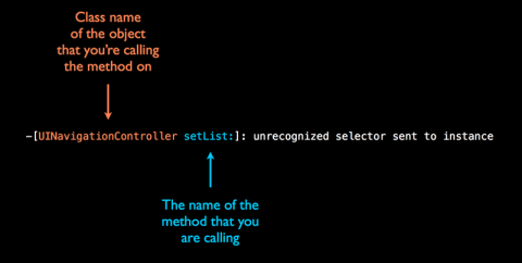 "The different parts of the ""Unrecognized selector"" error message."