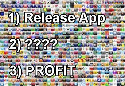 1) Release app. 2) ???? 3) PROFIT