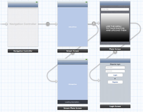 The startup project storyboard