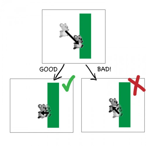 Illustration of good vs. bad ways to move away from the wall.