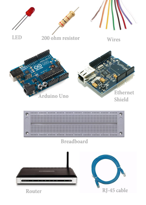 Arduino Not Showing Up In Serial Port Linux