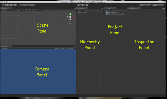 Annotated Unity3D User Interface