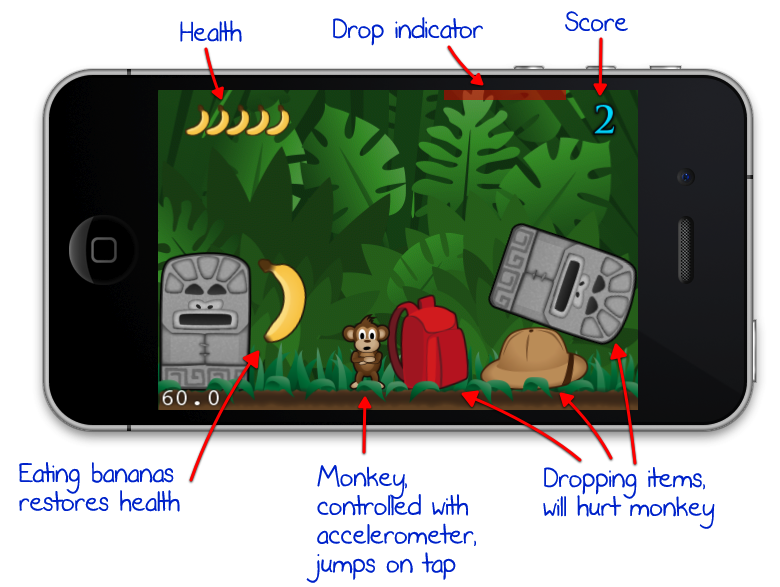 How To Build a Monkey Jump Game Using Cocos2d 2 X