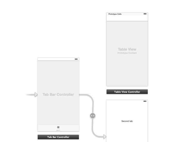 15_sb_tablecontroller