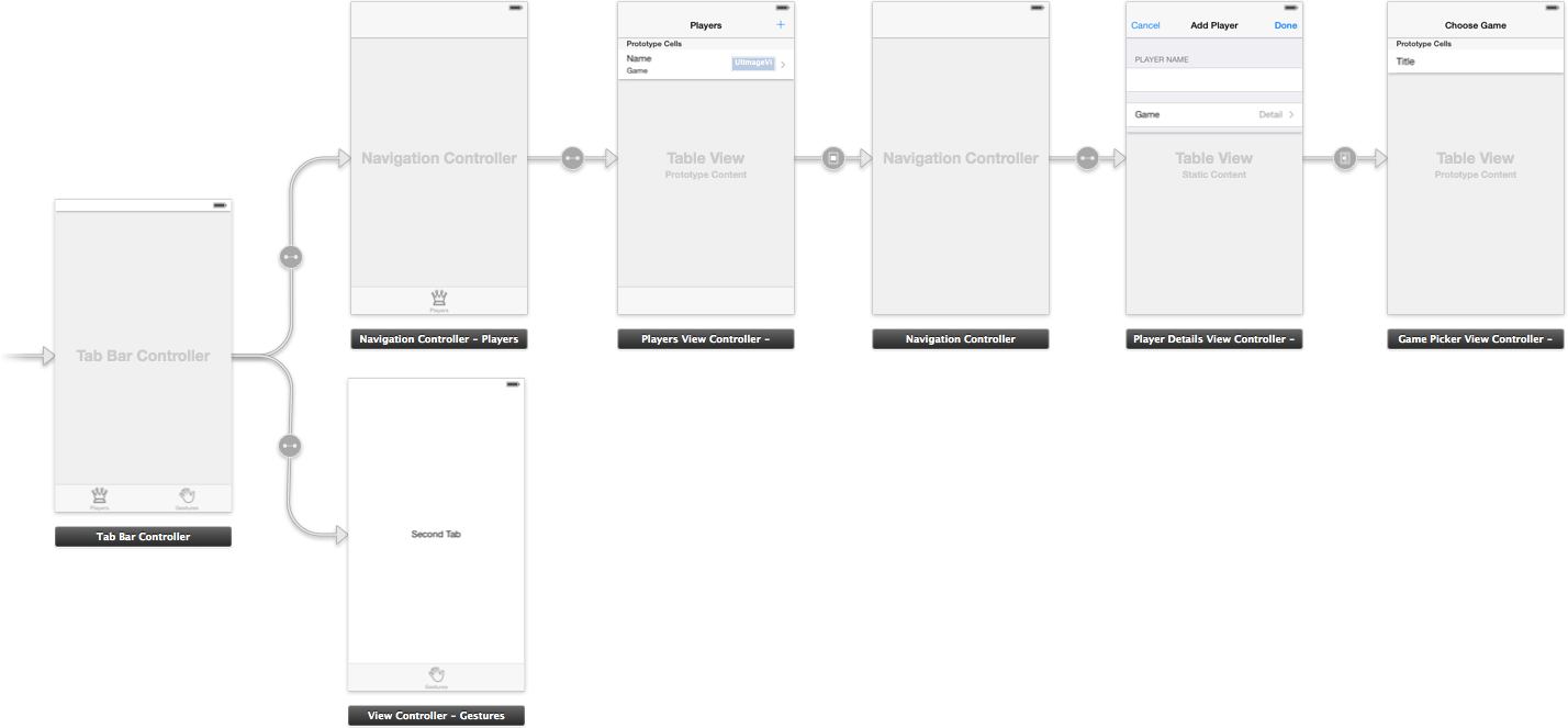 How to add multiple tabs in iPhone app storyboard - Stack ...