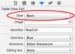 Cell style basic attribute