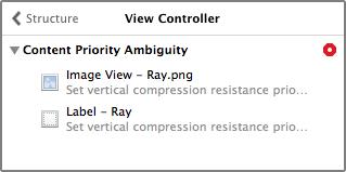 Content priority ambiguity error