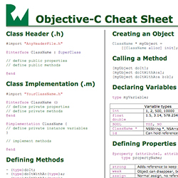 Objective-C Cheat Sheet and Quick Reference Updated for Xcode 5!