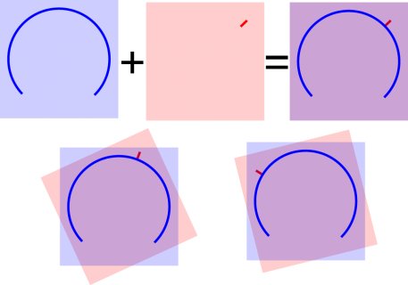 CALayerDiagram