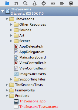 The Seasons - Project Layout