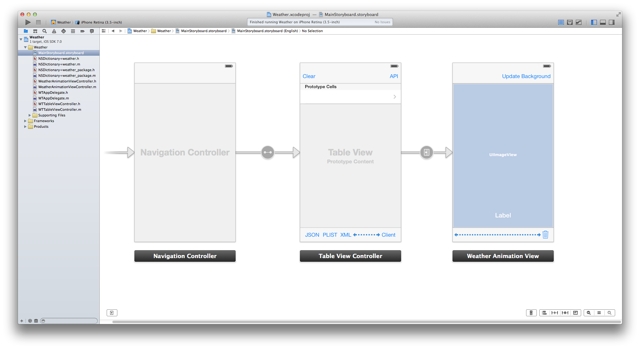 Ios/iphone collection view (uicollectionview) and json (web server.