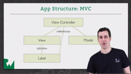 Learn the basics of making iOS Apps!