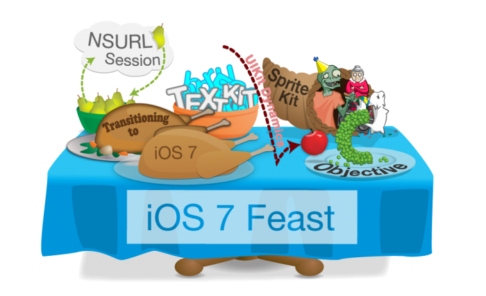 Learn about all the new APIs that came out in iOS 7!