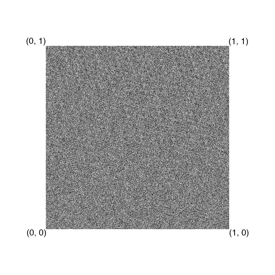 OpenGL ES Pixel Shaders Tutorial | raywenderlich com