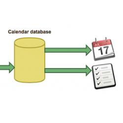 EventKit Tutorial: Making a Calendar Reminder