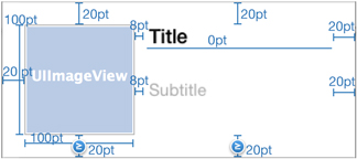 UITableView Tutorial: Dynamic Table View Cell Height
