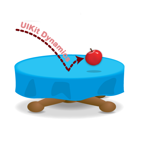 UIKit Dynamics Tutorial