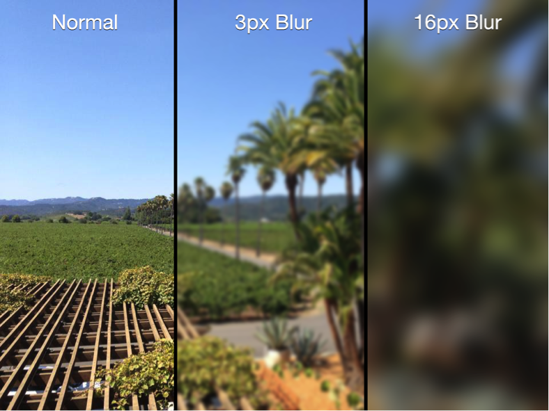 3px and 16px Gaussian Blur applied to an image