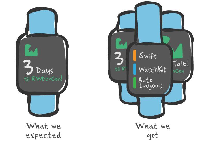 WatchKit_02