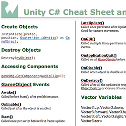 Unity Cheat Sheet and Quick Reference Now Available!
