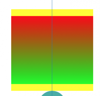 initial red to green gradient showing in the storyboard