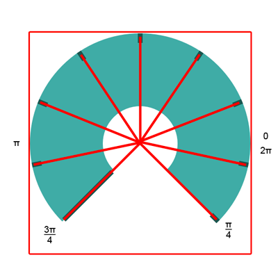 counter with rotation angles for each tick mark