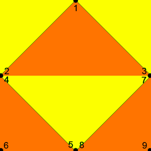 Layout showing how the triangles are drawn. The image includes numbers that correspond to numbers in the comments in the code below.
