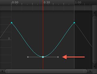 curve_handles