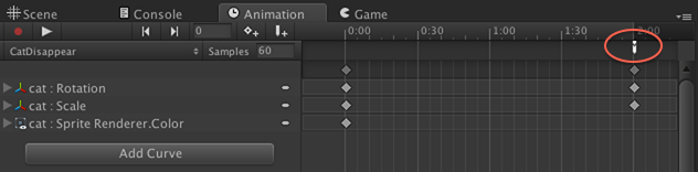 Unity 4 3 2D Tutorial: Animation Controllers | raywenderlich com