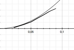 Euler_Idea