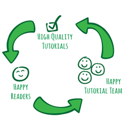 The Tutorial Team: A Happy Cycle!