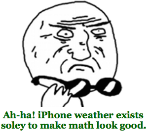 Ah-ha! iPhone weather exists soley to make math look good.