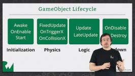 UnityBasics03-featured-image
