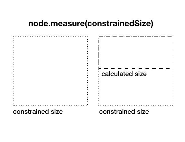ASDK_measure