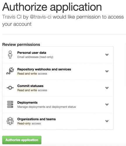 travis_permissions