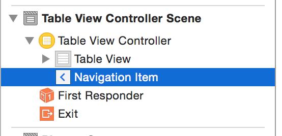 Navigation Item
