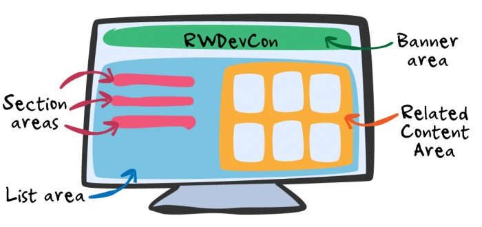tvOS_rwdevcon_diagram