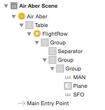 Table-Row-Hierarchy-1