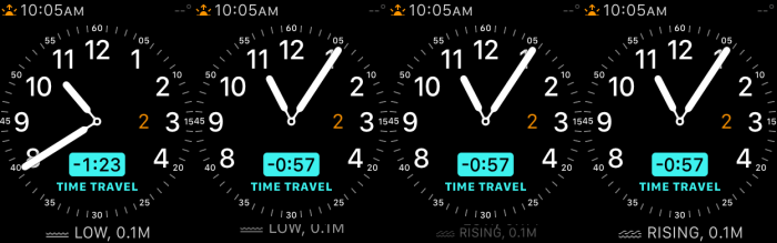 timeTravelAnimation