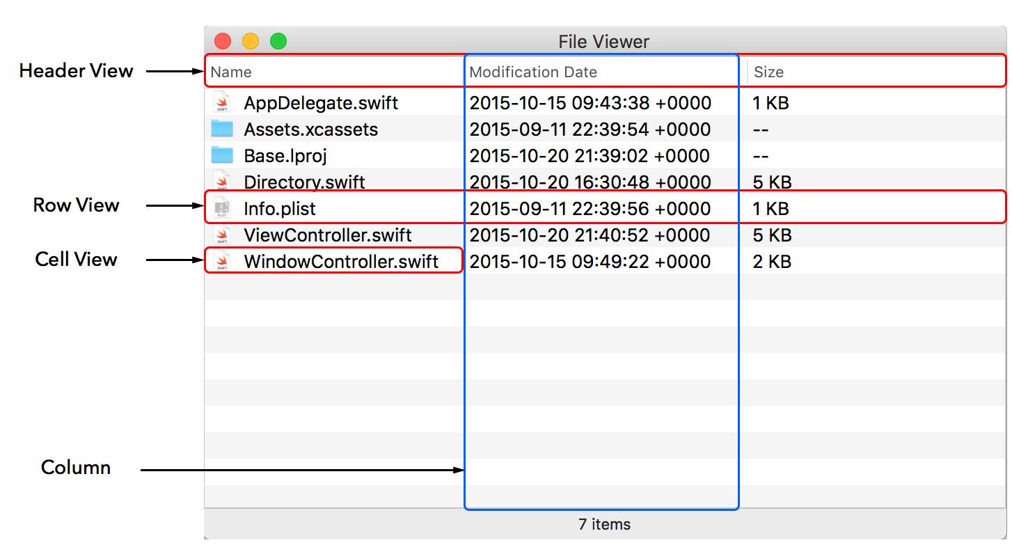 macOS NSTableView Tutorial | raywenderlich com