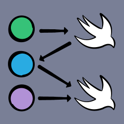 Reference vs Value Types in Swift: Part 2/2