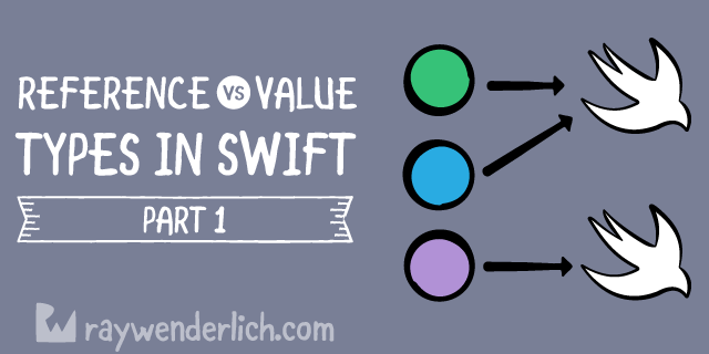 Reference vs Value Types in Swift