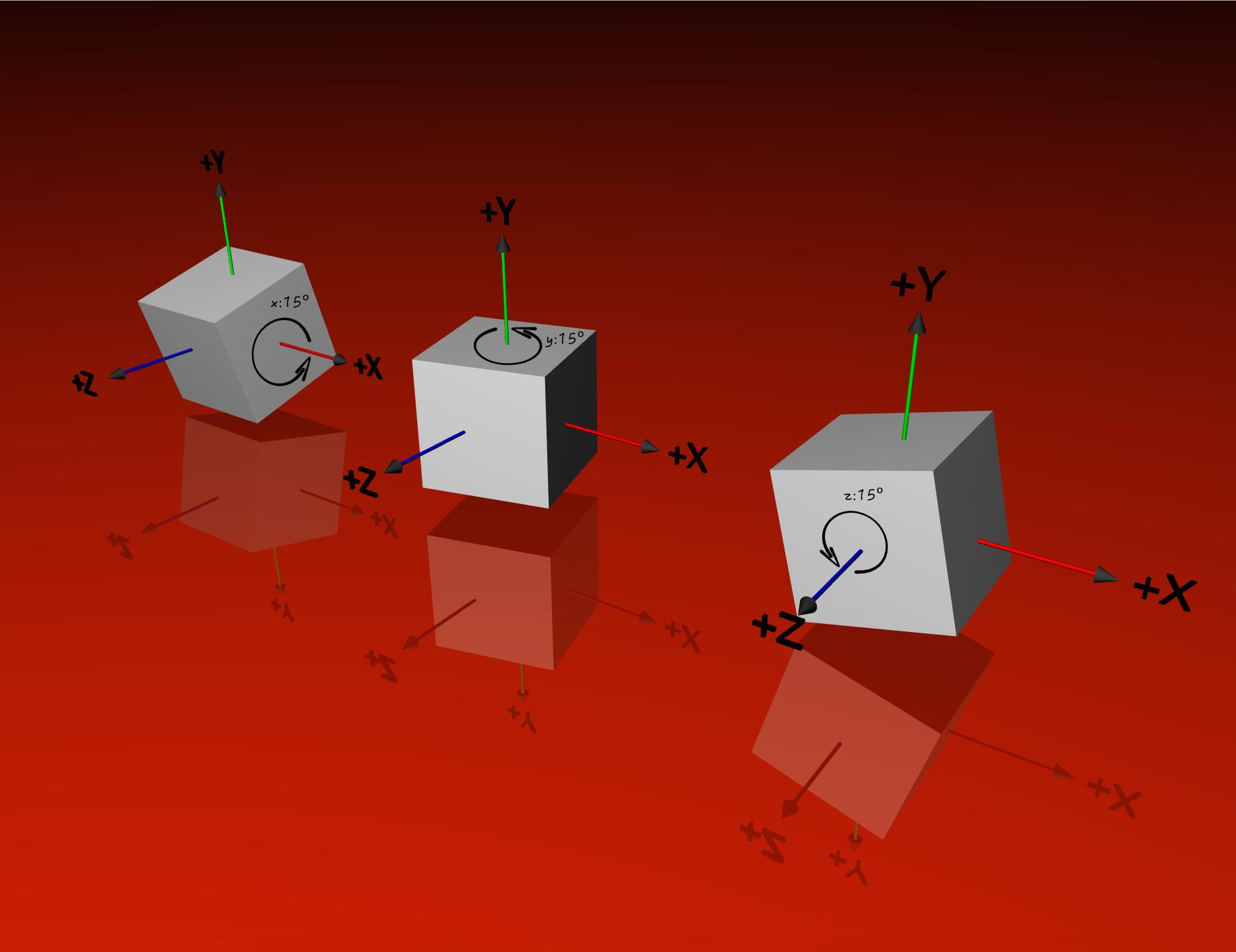 Scene Kit Tutorial with Swift Part 3: Physics